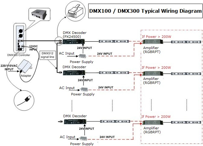 0 10V Dimmer Wiring Diagram likewise Stingray Corvette C3 Body Kits besides DMX LED Controller Wiring Diagram moreover Double Pole Light Switch Wiring Diagram likewise 4 Way Switch Wiring Diagram. on 0 10v dimmer wiring diagram